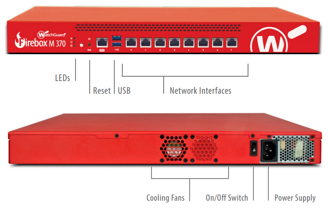 Firewall Watchguard Firebox M370 with 1 - Year Total Security Suite